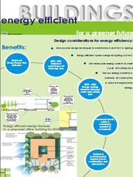 energy_effecient