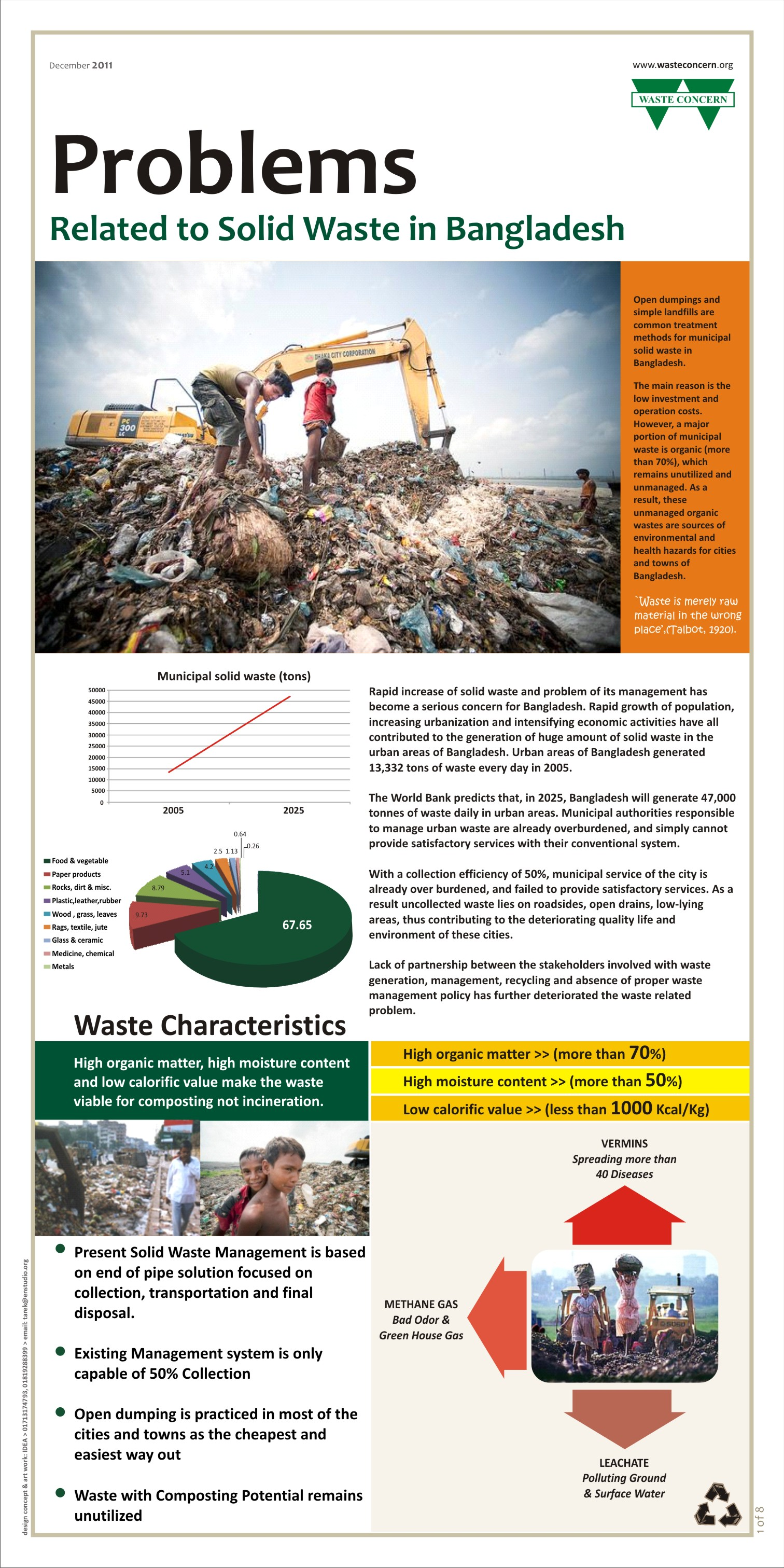 solid waste management problems and solutions